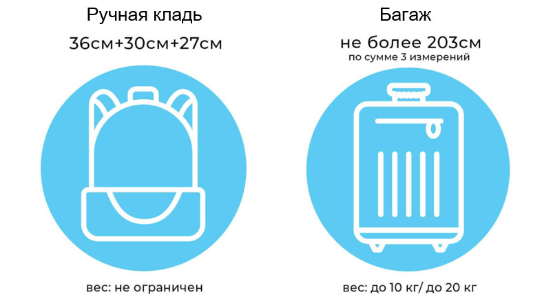 "Правила перевозки багажа авиакомпании ""Победа"" 2020 года"