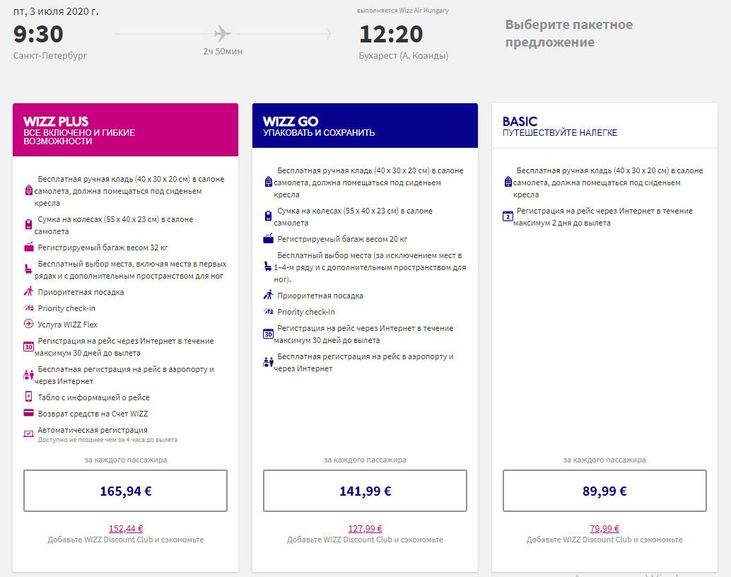 Правила тарифов на рейсах Wizz AIr в 2020 году
